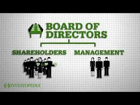 Understanding Corporate Structure