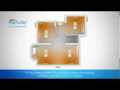 Senville - What is a Ductless Mini Split Air Conditioner?