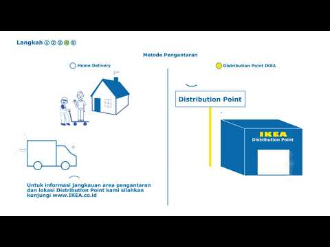 5 Langkah Mudah Berbelanja Online di IKEA