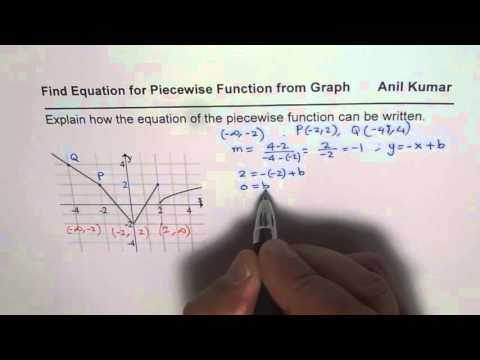 How to write equation for a piecewise function from the given graph