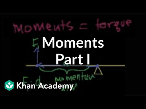 Moments | Moments, torque, and angular momentum | Physics | Khan Academy