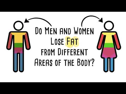 Do Men and Women Lose Fat from Different Parts of the Body?