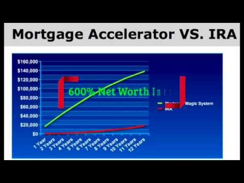 Fastest Way To Build Net Worth