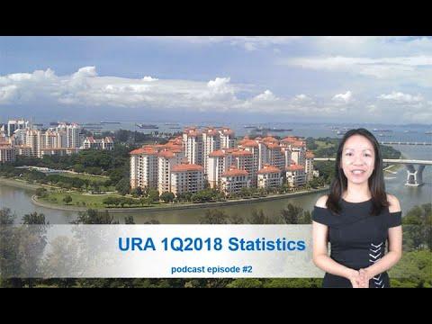 Ep #2 URA 1Q2018 Statistics