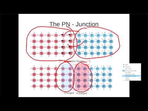 The Basic Physics Behind Electricity Part 5 - Semiconductors
