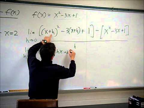 Finding the slope at a point using the Limit definition of the derivative