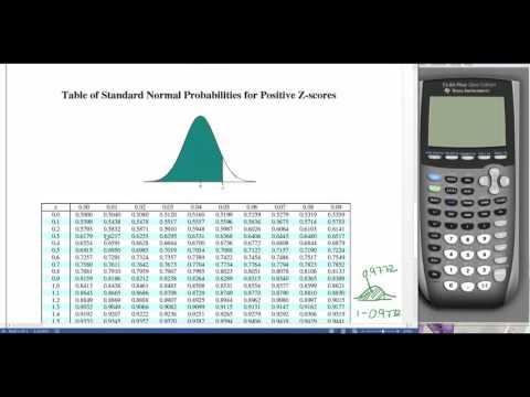 Stats normal distribution using table and TI-84 Plus