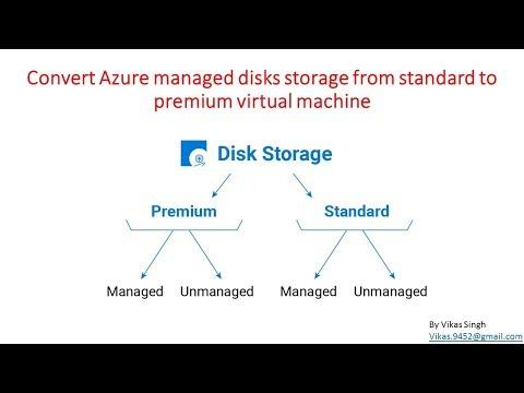 Convert Azure managed disks storage from standard to premium virtual machine