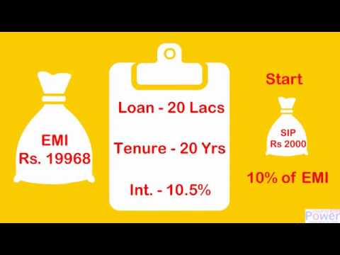 How to get your housing Loan  EMI Back