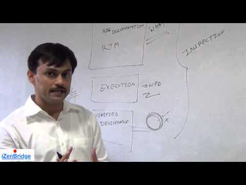 PMP®  | Validate Scope | Project Scope Management