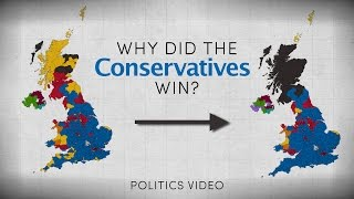 Election 2015 - Why The Conservatives Won