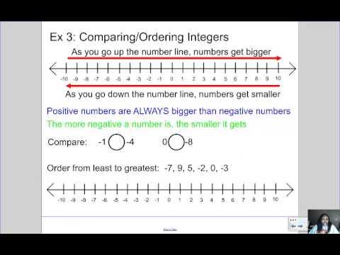 Mrs Kingsberry- Integer Vocabulary and Basics