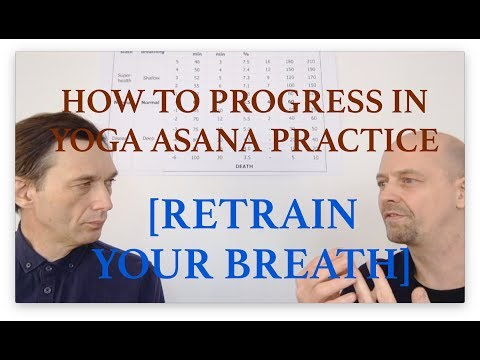 Health Benefits from Yoga Asanas: Only if Breathing Controlled and Gradually Reduced