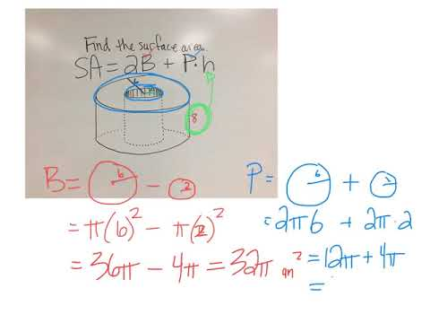 Surface area of a cylinder in a cylinder