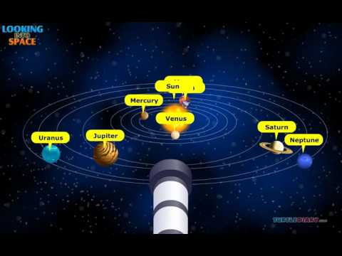 Science Video for Kids: Looking Into Space