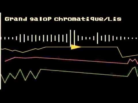 Classical music 8 bit arrange medley