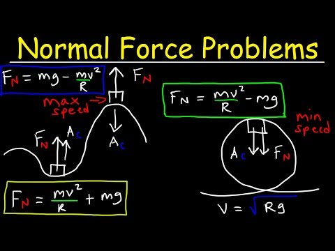 Normal Force on a Hill, Centripetal Force, Roller Coaster Problem, Vertical Circular Motion, Physics