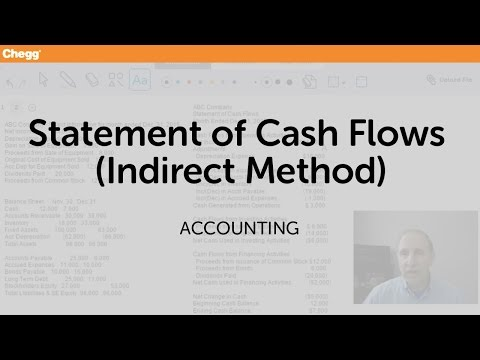 Statement of Cash Flows (Indirect Method) | Accounting | Chegg Tutors