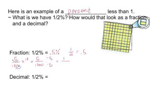 14 3 Percents Greater than 100 and Less than 1 Envision Math 6