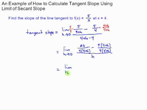 example of calculating slope of tangent line using limit of secant line slope
