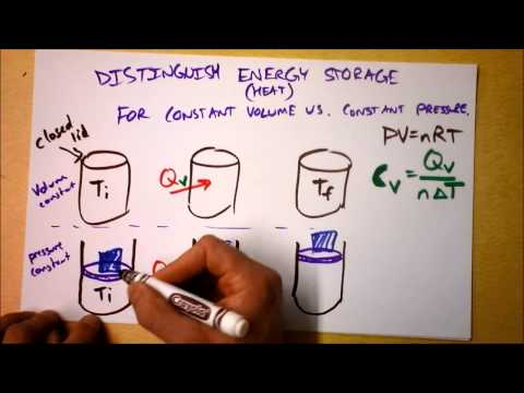 Specific Heat...at Constant Volume? or at Constant Pressure? | Doc Physics