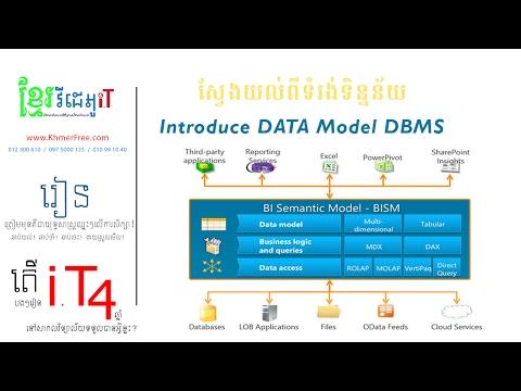 SQL Data Model