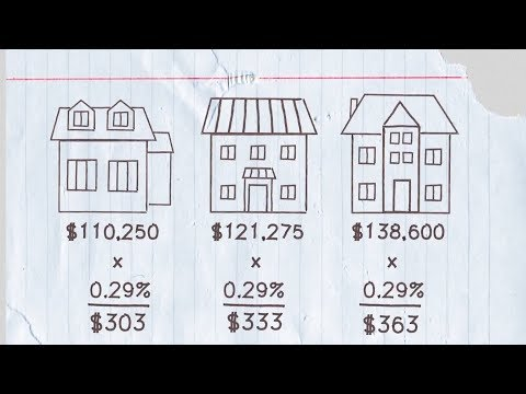 How your property taxes are calculated
