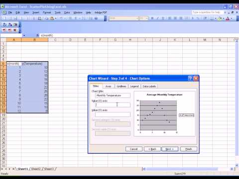Creating a Scatter Plot Using Excel