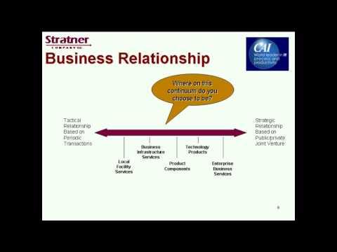 Seven Essentials of Vendor Management