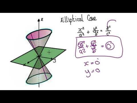 Video 2959 - Calculus 3 - Quadric Surfaces - Elliptical cone