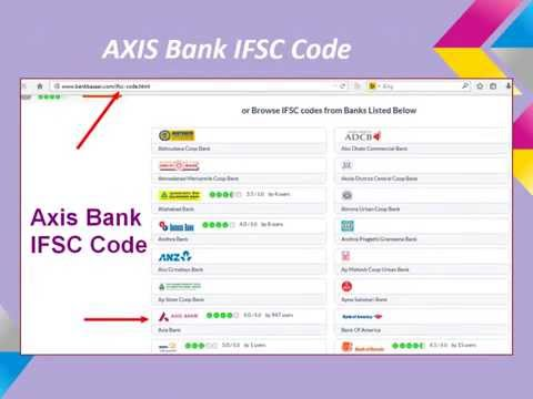 Axis Bank IFSC and MICR Code - Video Tutorial