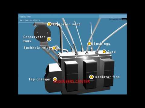 Working Principle of an Electric Transformer