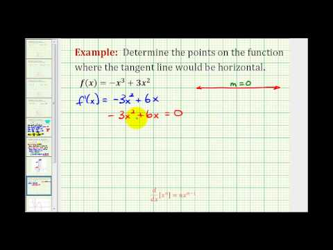 Ex:  Determine the Points Where  a Function Has Horizontal Tangent Lines