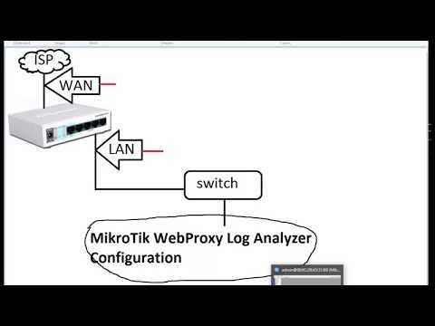 MikroTik WebProxy Log Analyzer Configuration