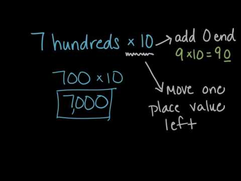 Place value when multiplying and dividing by 10 | Math | 4th grade | Khan Academy
