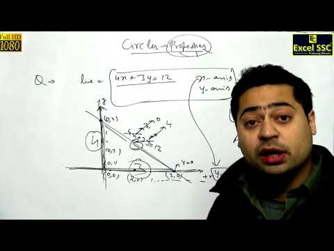SSC CGL Maths: Circle Demo 1 - by Nipun Sir (Excel SSC Classes)