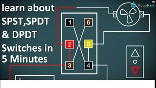 Learn about switches (SPST,SPDT & DPDT)