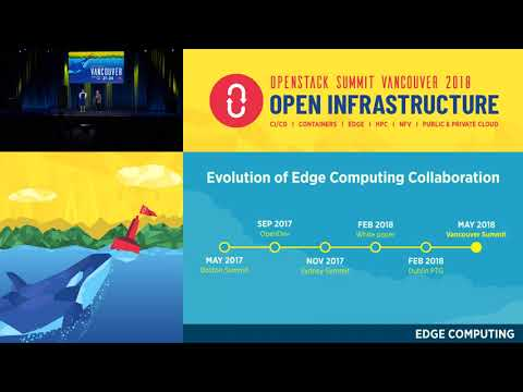 Join the Edge Computing Initiative