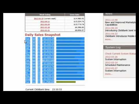 Team Beach Body Make Money With More Leads & Customers Traffic - Video Leads