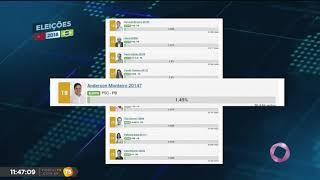 Tn 1ª Edição - Confira Os Resultados Das Eleições 2018 - Paraíba
