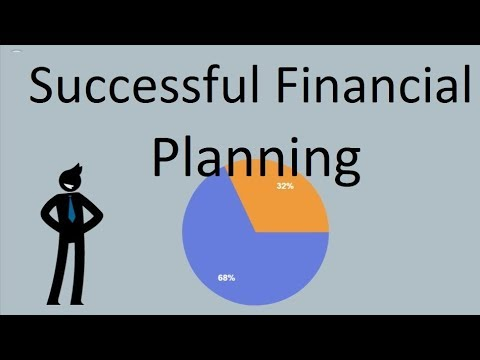 How to Make a Financial Plan