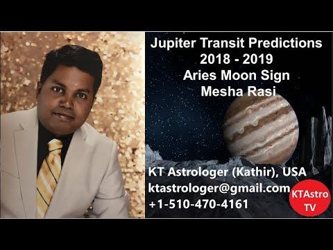 Jupiter Transit 2018 - 2019 for Aries - Mesha Rasi