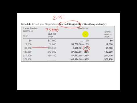 Chapter 01 - Learning Objective 1-2 -- Marginal & Average Tax Rates, and Simple Tax Formula