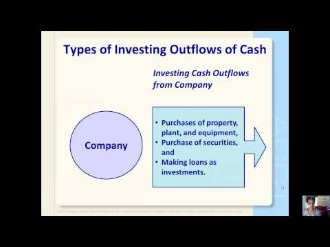 Calculating Cash Flows from Investing Activities