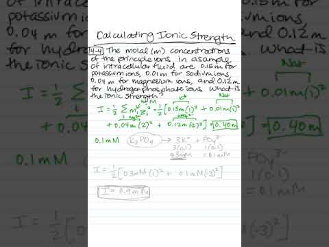 Calculating Ionic Strength of Solutions