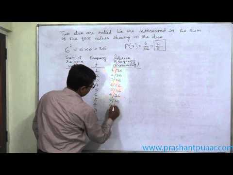 Probability - 5 - If two Cubical Dice are rolled - Part 2 of 2