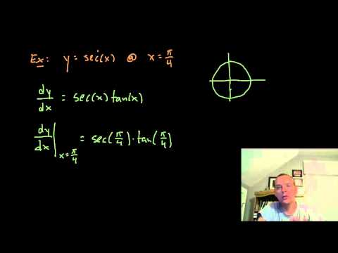 How to Find the Equation of a Tangent Line (Calculus)