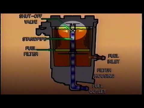 Ford - 7.3L DIT Diesel Engine Performance