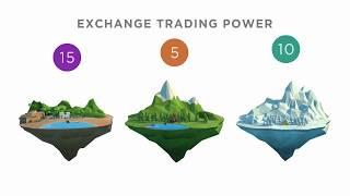 RCI Exchange Trading Power Explained