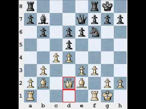 Chess Lesson: The most common mistake - Grandmaster Smirnov